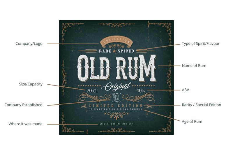 Rum label breakdown