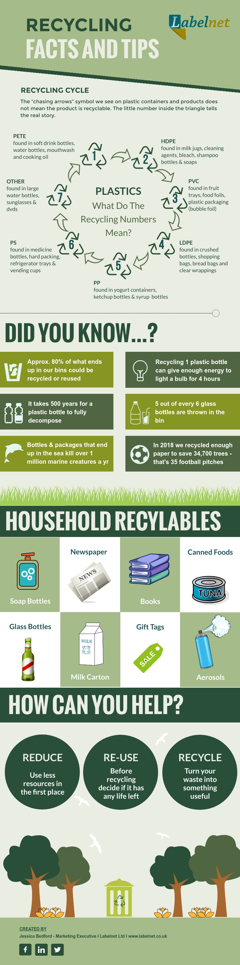 recycling facts and tips banner